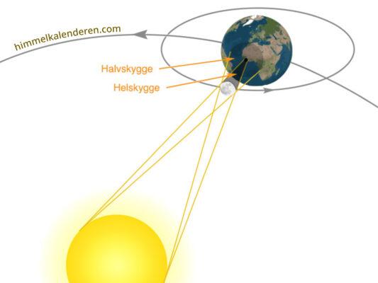 Himmelkalender-solformørkelse